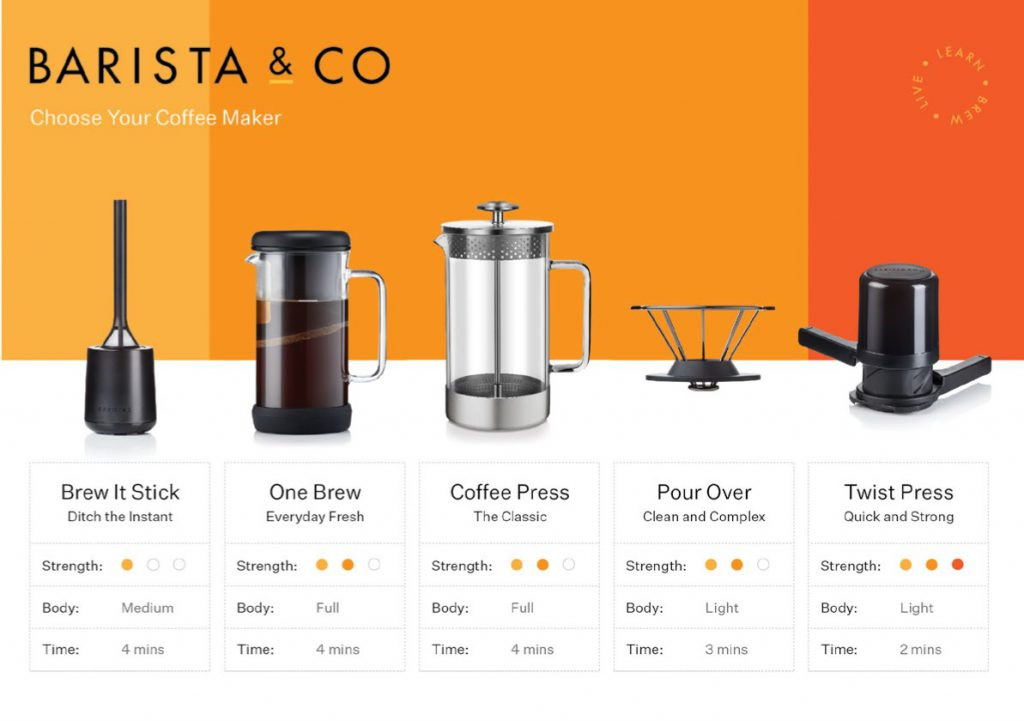 Barista and Co